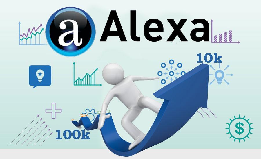 cara menaikkan ranking alexa